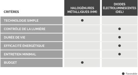 Tableau alimentations electriques