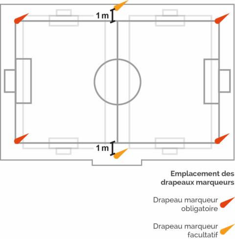 Plan équipements sportifs